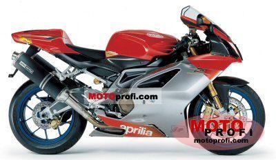 Aprilia RSV Mille 1000 R Factory 2004 photo