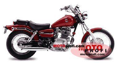 Honda Rebel 250 2002 photo