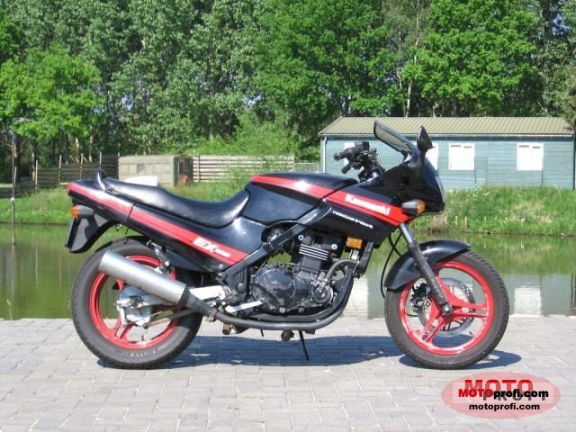 kawasaki gpz 500 s 1989 specs and photos. Black Bedroom Furniture Sets. Home Design Ideas