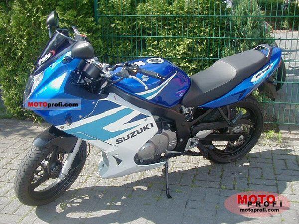 Suzuki Gs500 Seat Height